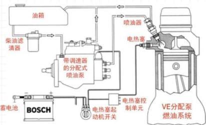 潍柴发电机组,潍坊柴油发电机组,潍柴柴油发电机-山东图片
