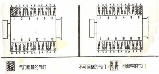 潍柴发电机组,潍坊柴油发电机组