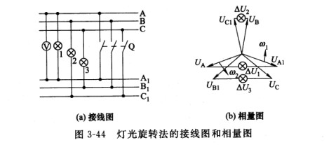 摆动发电机原理图解