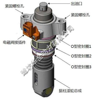 发电机-潍坊华全动力专业生产潍柴柴油发电; 图2单体泵外形示意图;
