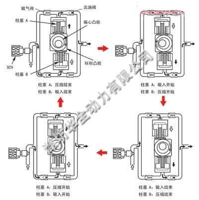 高压启动油泵电路图