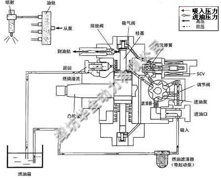 濰柴發電機組,濰坊柴油發電機組