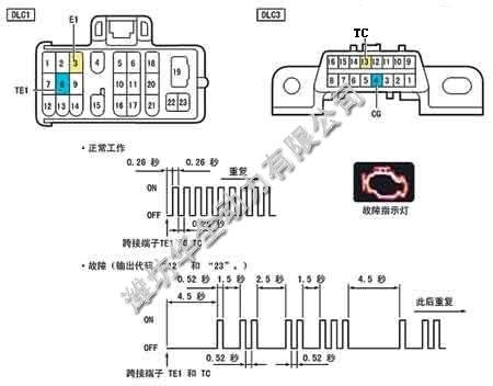 潍柴发电机组,潍坊柴油发电机组,潍柴柴油发电机-潍坊